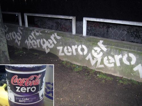 Zerostreetcred
